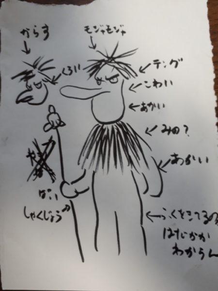 旦那画の天狗のイラスト