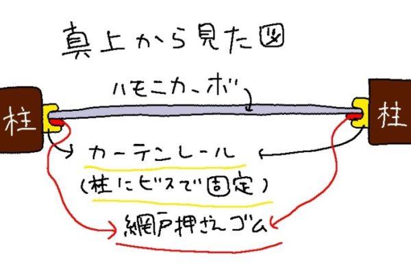 """猫用サンルーム""""にゃんルーフ""""をDIYで増築・その2"""